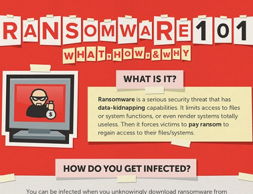 Ransomware Risk Increasing for Business & Individuals